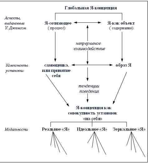 Аспекты